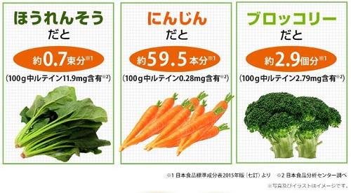 「メラックスeye」ルテイン25㎎野菜